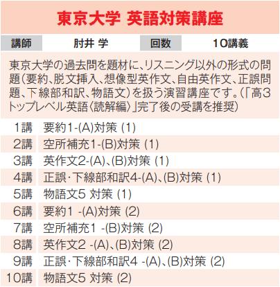 東京大学対策講座 1