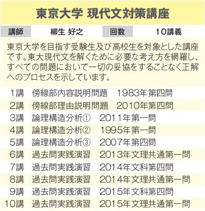 東京大学対策講座 3