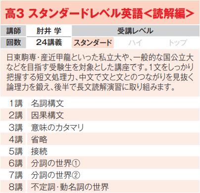 読解編 5