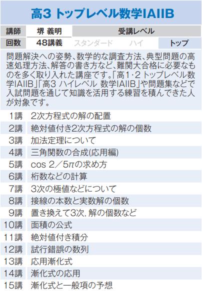 トップレベル数学ⅠAⅡB 1