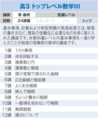 トップレベル数学Ⅲ 1