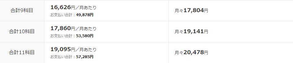 進研ゼミ 料金 2