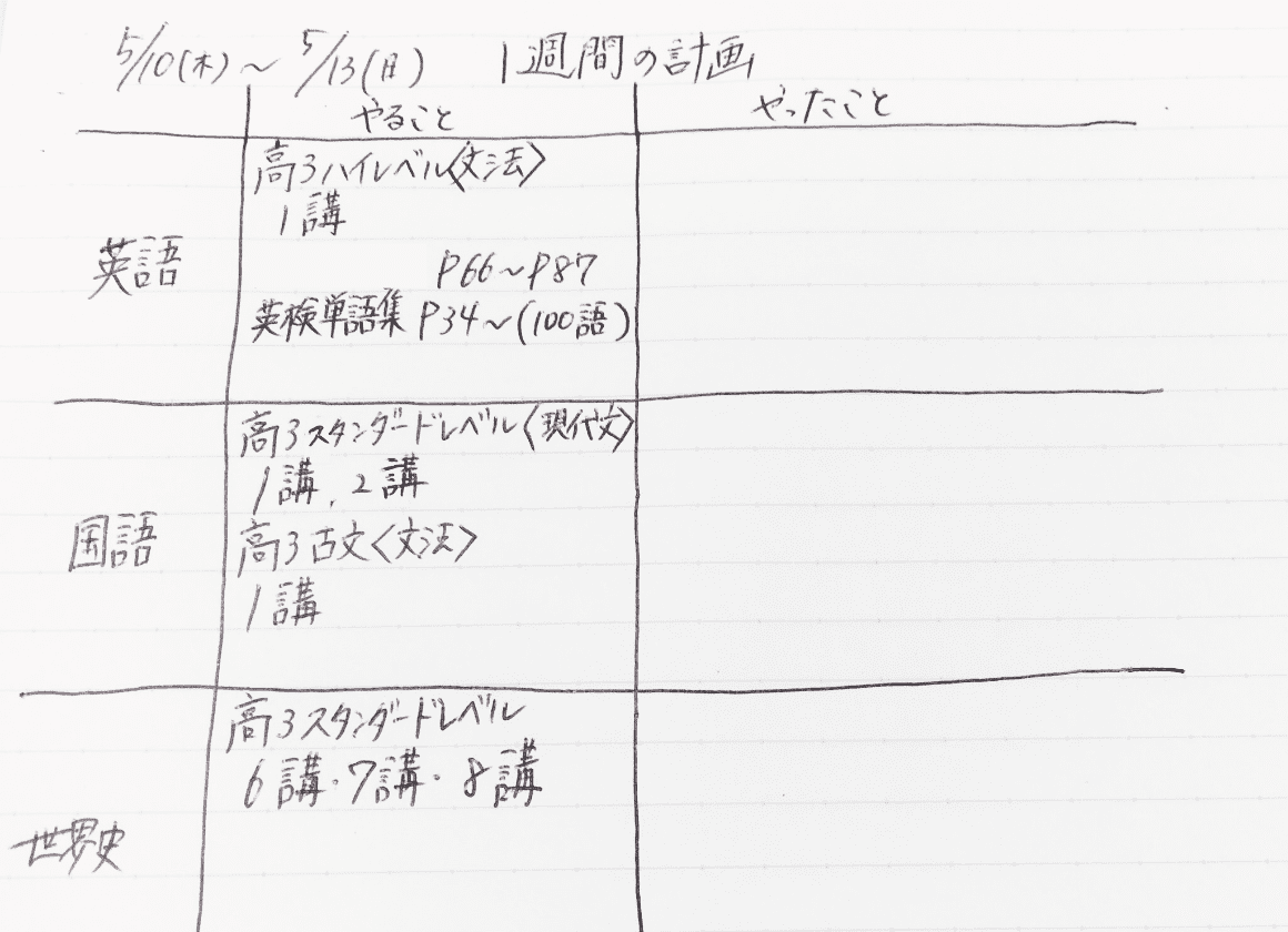 学習プラン 3